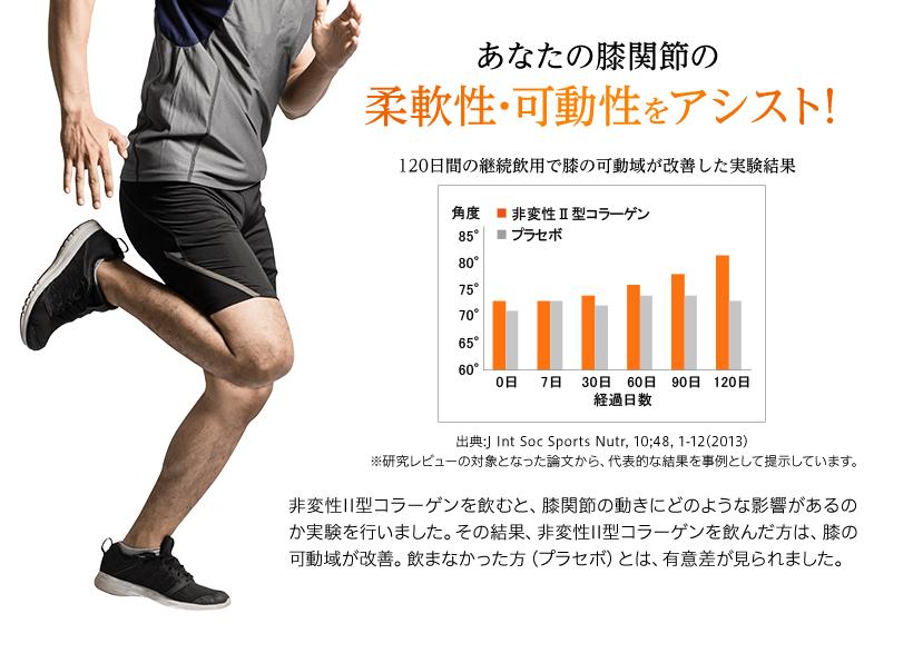 あなたの膝関節のあなたの膝関節のアシスト!