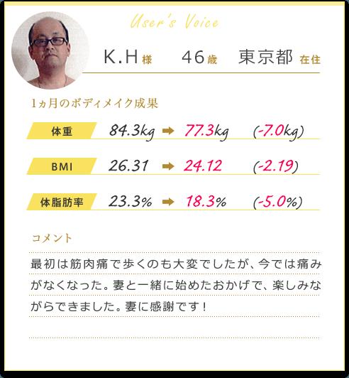 K.H様46歳東京都在住 1カ月のボディメイク成果 体重84.3Kgから77.3Kg(-7.0Kg)BMI 26.31から24.12(-2.19)体脂肪率23.3%から18.3%(-5.0%)コメント 最初は筋肉痛で歩くのも大変でしたが、今では痛みがなくなった。妻と一緒に始めたおかげで、楽しみながらできました。妻に感謝です!