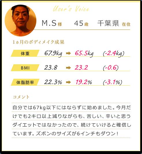 M.S様45歳千葉県在住 1カ月のボディメイク成果 体重67.9Kgから65.5Kg(-2.4Kg)BMI 23.8から23.2(-0.6)体脂肪率22.3%から19.2%(-3.1%)コメント 自分では67kg以下にはならずに始めました。今月だけでも2キロ以上減りながらも、苦しい、辛いと思うダイエットではなかったので、続けていけると確信しています。ズボンのサイズが6インチもダウン!
